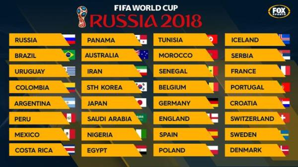 Russia 2018 World Cup: 32 teams, countries qualified, pots ...