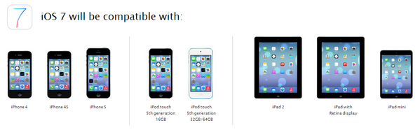 compatible devices