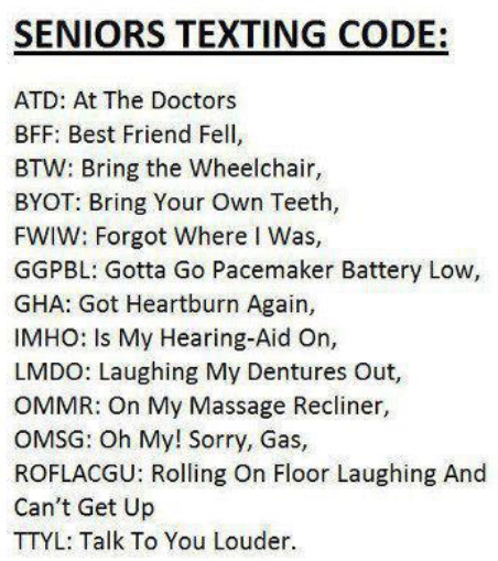 Messaging Symbols Meaning