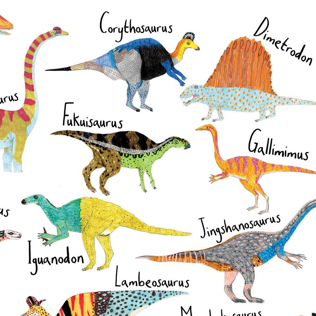 Dinosaurs A To Z Alphabet Print By James Barker