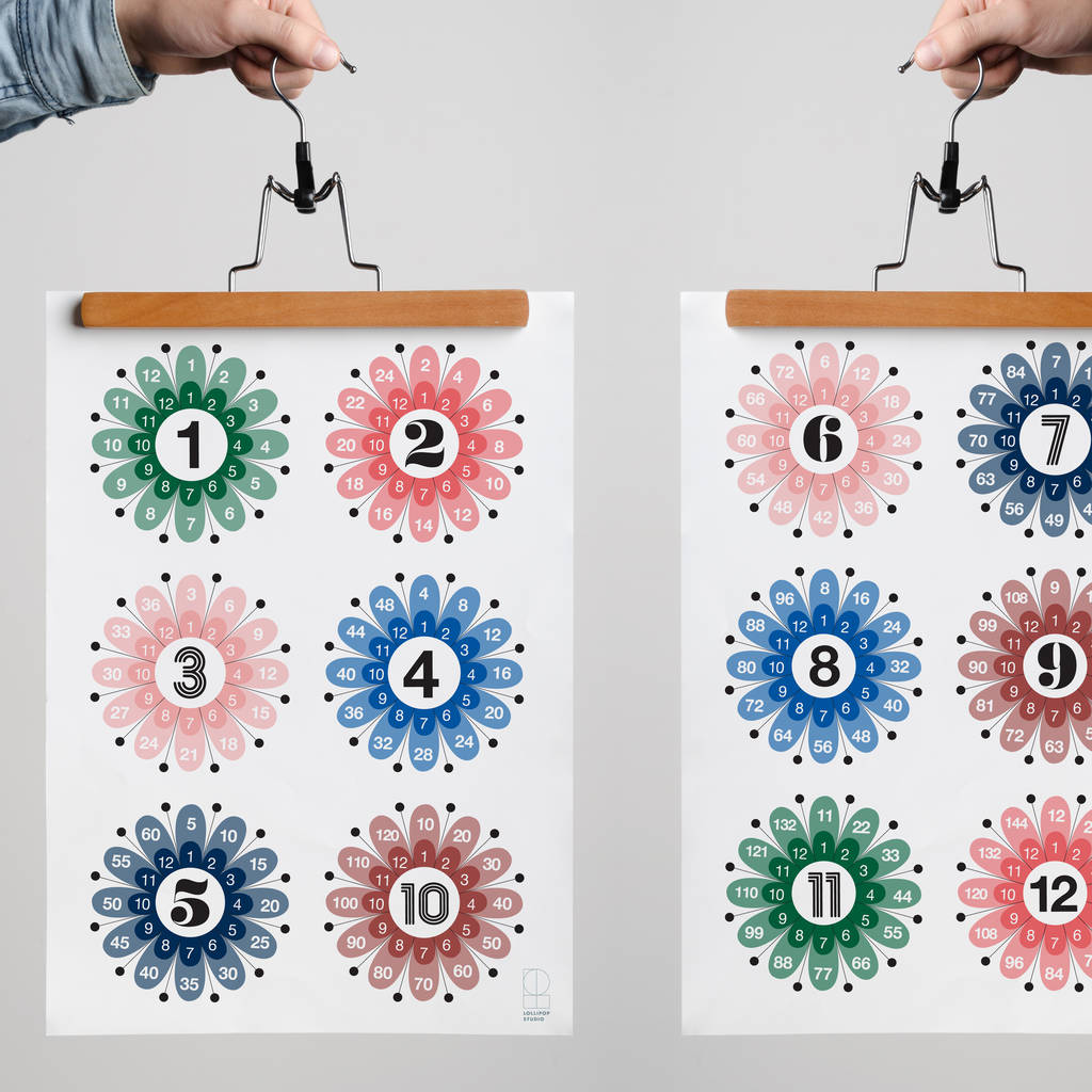 A3 Times Table Poster And Worksheets By Lollipop Designs