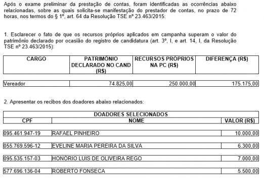 Prestação de contas de David Miranda foram questionadas pelo TRE em 2016 22