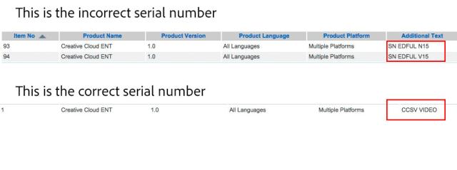 adobe creative cloud serial number