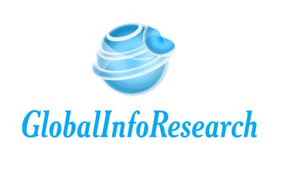 Hidradenitis Suppurativa Treatment Market 2020 Global Share,