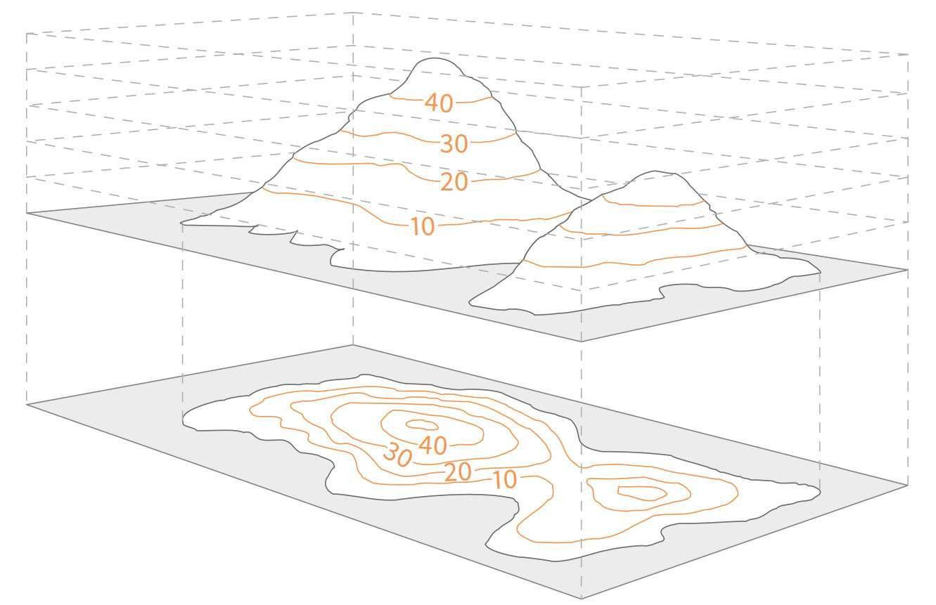 Eine Einfuhrung Ins Kartenlesen Mit Os Maps