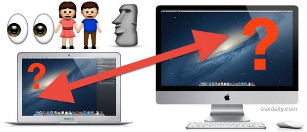 Посмотрите, какие пользователи подключены к Mac