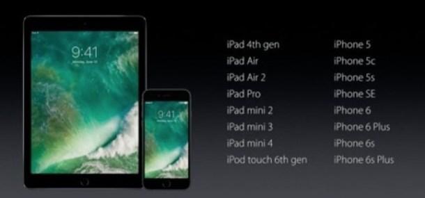 Список совместимости iOS 10 из слайда WWDC