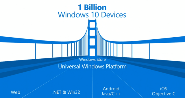 ios-android-windows.png