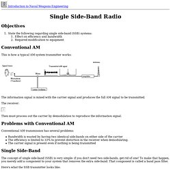 SSB - Amatuer  Ham Radio | Pearltrees