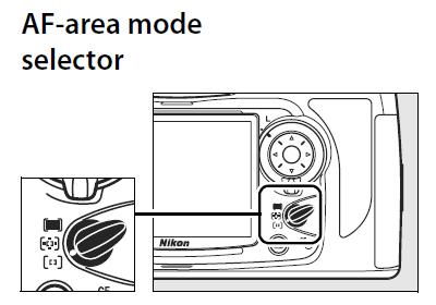 Nikon D700 AF-Area Mode Selector