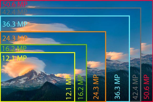 Sensor Resolution Comparison