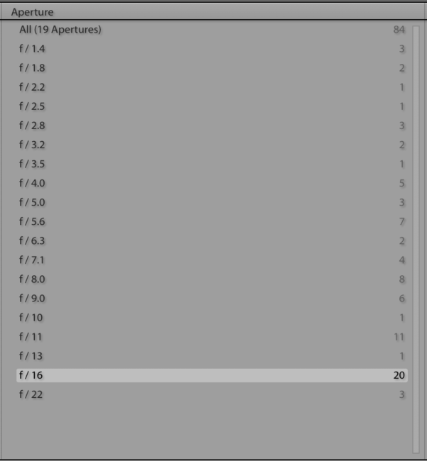 Lightroom screenshot showing that my most commonly used aperture is f/16