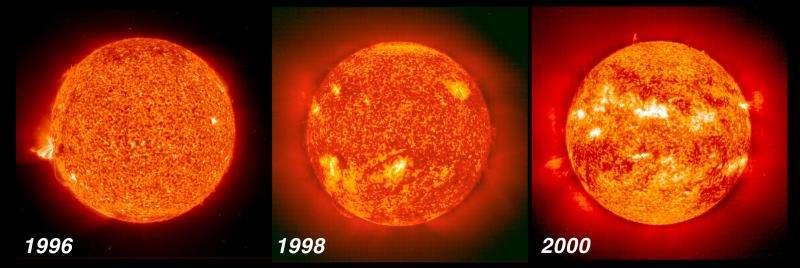 Batimento cardíaco irregular do Sol impulsionado pela dupla dínamo