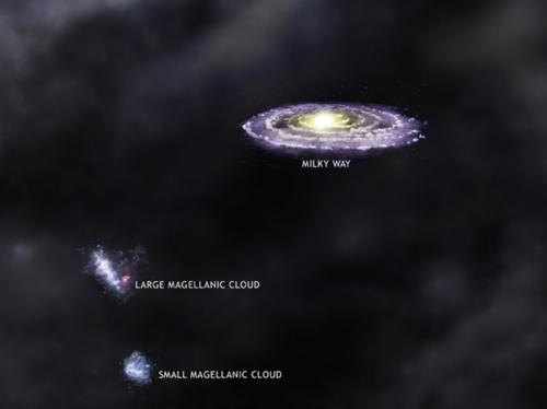 Evolution and the mass of the galaxy