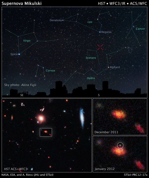 Space astronomy archive, distant supernova, named in honor ...