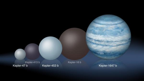 Kepler-1647b: New planet is largest discovered that orbits ...