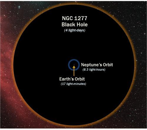 Texas astronomi misura più massiccia, più insolito buco nero con Hobby-Eberly Telescope