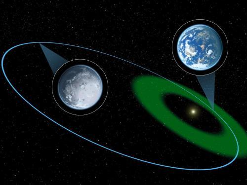 Potenziale sopravvivenza di forme di vita su pianeti extrasolari estreme eccentrici