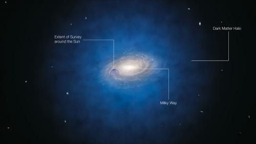 Duro colpo alle teorie di materia oscura?  Un nuovo studio trova misteriosa mancanza di materia oscura nel quartiere di Sun