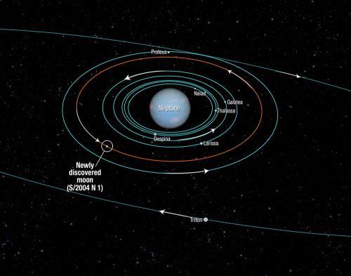 Hubble trova nuova Nettuno luna