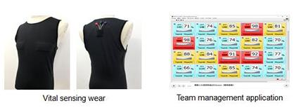 Teijin, Teijin Frontier, confección técnica, Wearable Expo, ciclo PDCA, Japón, IoT, Internet of Things, Nanofront, wearables,