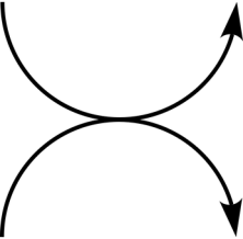 Simultaneous, Arrows, Half Circles