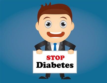 Diabetes Stop Blood Sugar Medicine Care Wo