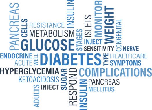 Diabete, Diabetici, Consapevolezza, Sangue, Cura, Cella