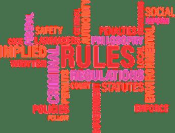 Rules, Word, Cloud, Word Cloud, Agency