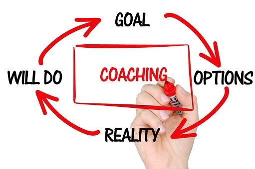 Coaching, Formação, Mentoring, Negócios
