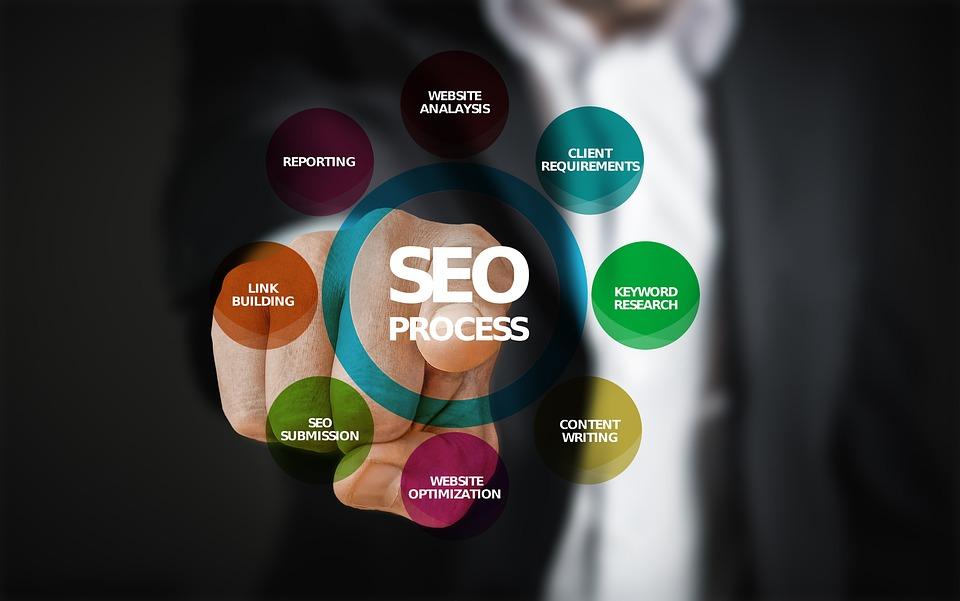 Seo, 最適化, 検索エンジン最適化, プロセス, 実業家, スーツ, 指, タッチ, インターネット