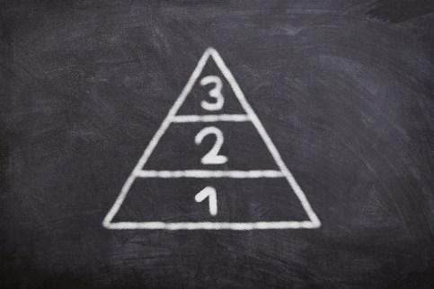ボード, チョーク, マーケティング, ビジネス, ピラミッド, 徐々に, 教育, 学校, 黒板