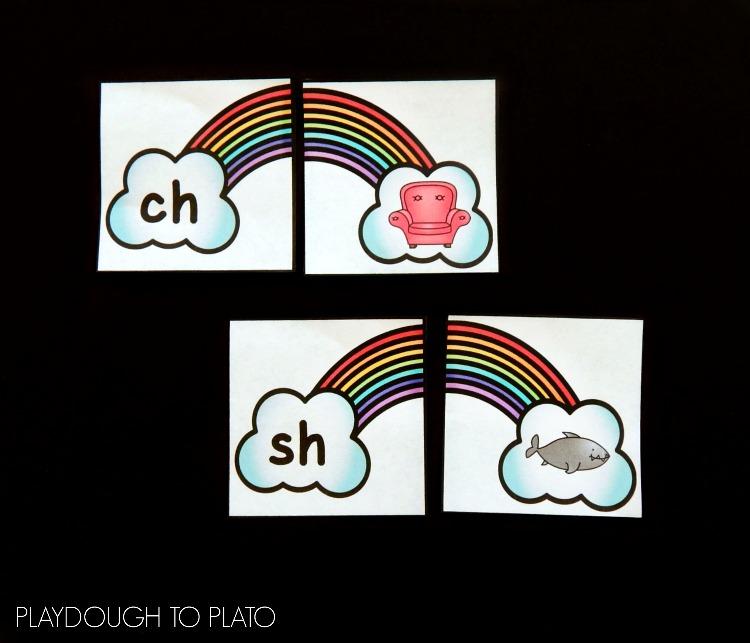 Ch Th Th Th Th Ch Sh Sh Ch Ch Wh Ch Th Th Th Ch Th Ch Ch Th Digraph Th