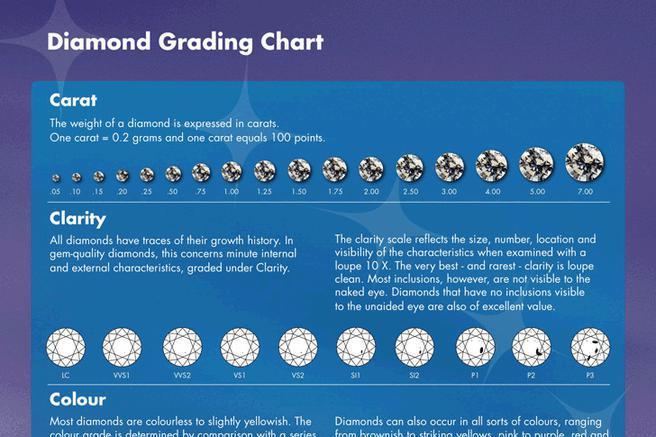 Grade School Shoe Size Chart
