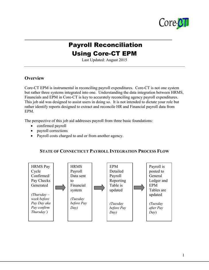 30 Payroll Templates Free Download
