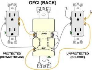 Wiring a GFCI Outlet with Diagrams | Pro Tool Reviews