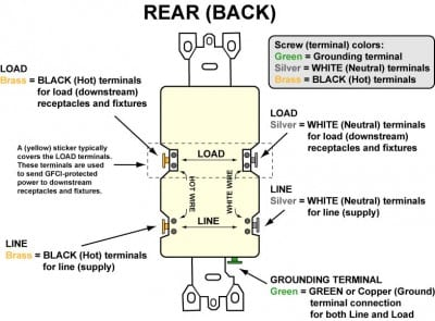 wiring diagram of gfci receptacle wiring image gfci split receptacle wiring diagram the wiring on wiring diagram of gfci receptacle