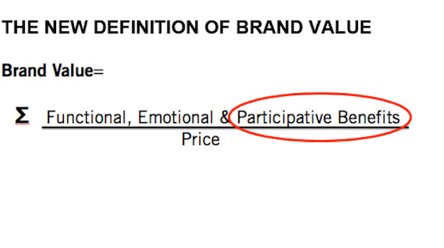 brand-value