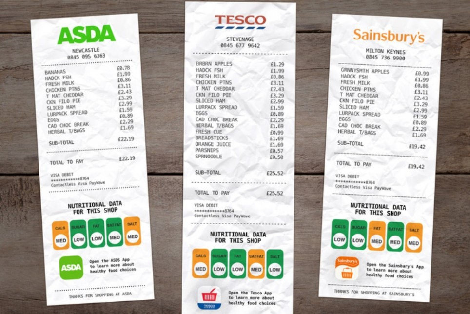 What If Your Receipt Revealed Nutritional Info About Your Purchase?