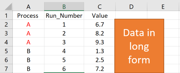 Long Form Data Example