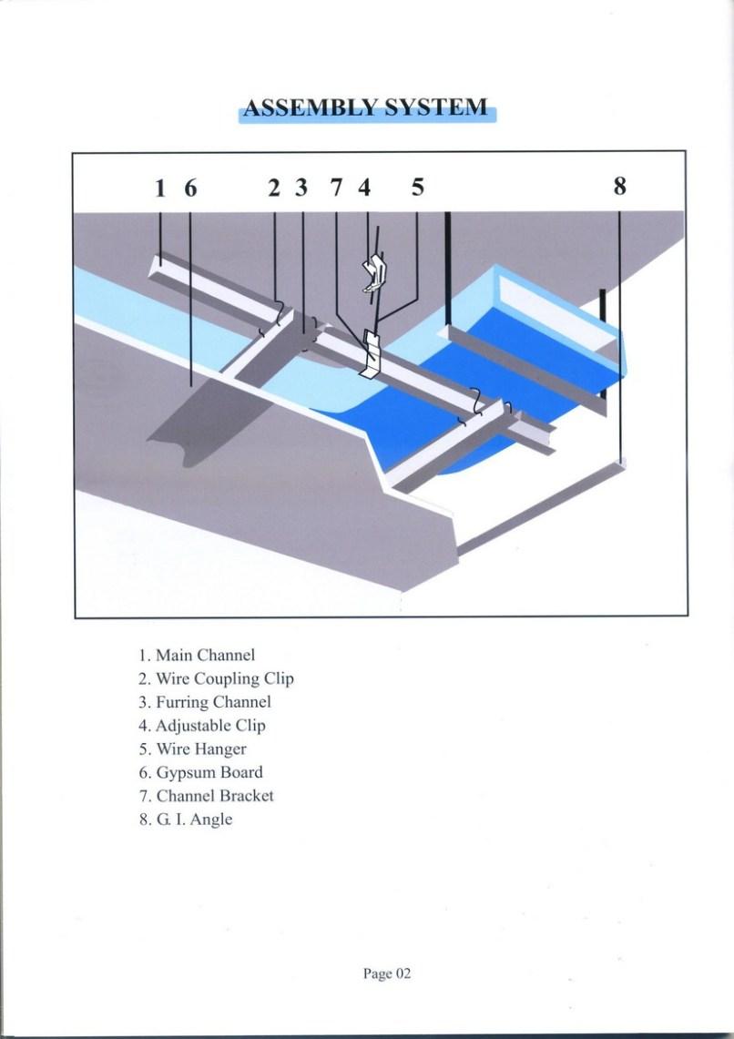 Furred Ceiling Drywall Walls : Metal furring channel ceiling theteenline
