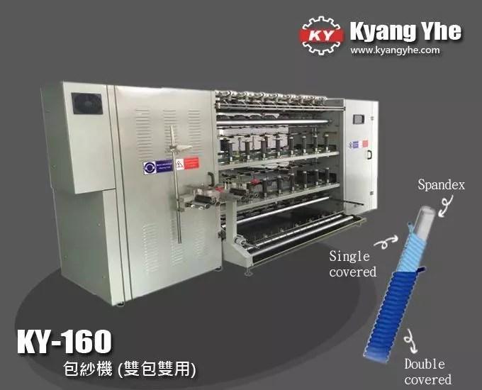 氨綸包紗機 | 臺灣高品質氨綸包紗機製造商 | 廣野精機股份有限公司