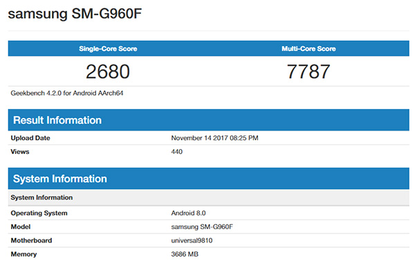 maxresdefault-300x169 2018 Samsung Galaxy S9 Benchmarks Are A No Match For 2017 iPhone X