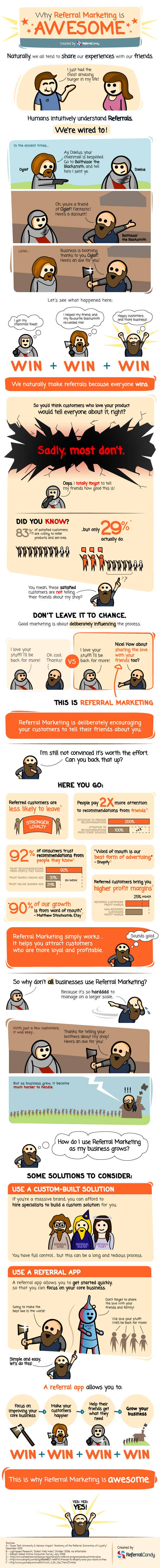 Why Referral Marketing is Awesome [Infographic by ReferralCandy]