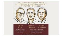 3 US-based economists receive economics Nobel Prize