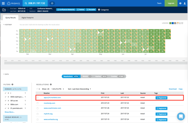 Inspecting the Marketo domain reveals an interesting change on July 25th, a new IP address, never-before-seen and not associated with Marketo.