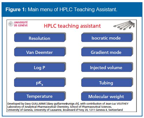 uHPLC Teaching Assistant: A New Tool for Learning and ...