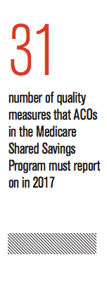 Here S How To Report Quality Data Through An Aco