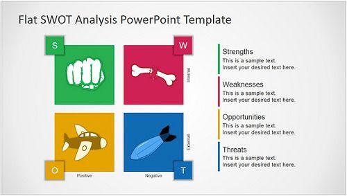25 Free Swot Analysis Templates Custom Designed By