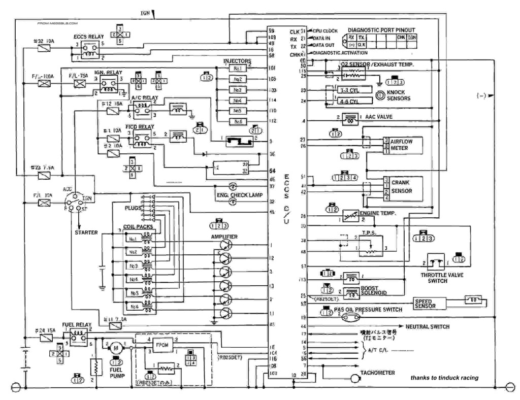 Nissan Gtr32 Main Harness Wiring Diagram